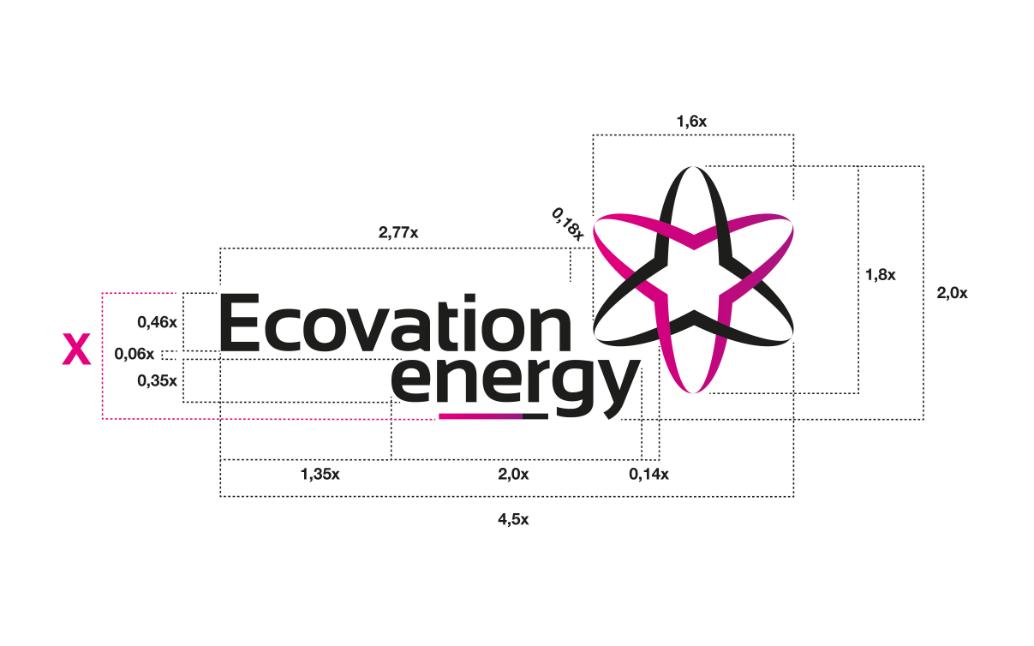 Ecovation_logo_proporcje-02